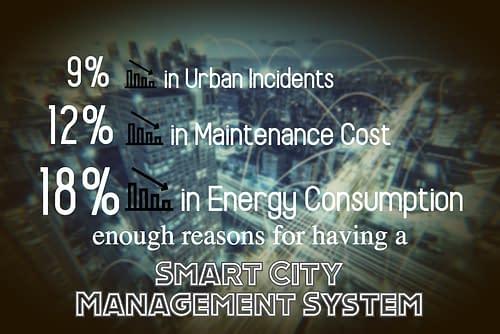Building a Smart City Management System